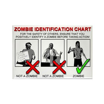 Zombie Identification Chart - Zombie Survival Reference Guide